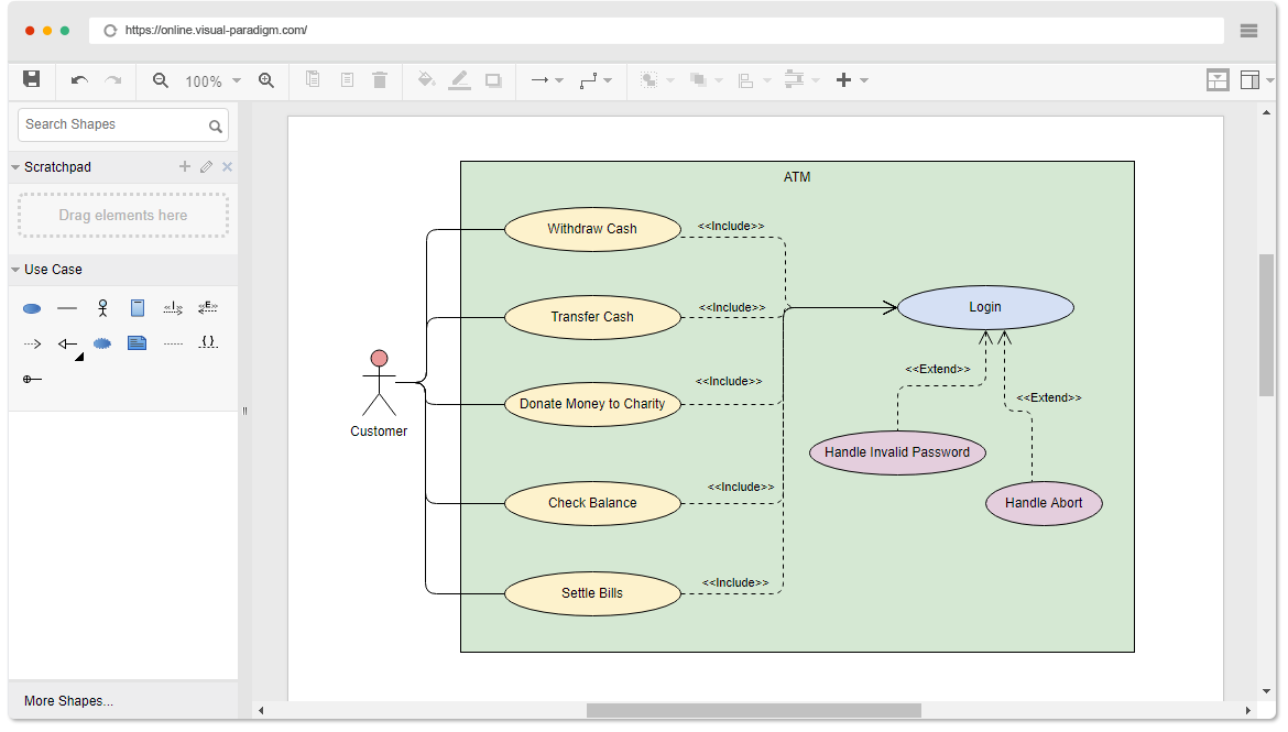Online uml diagram tool use case diagram example atm ccuart