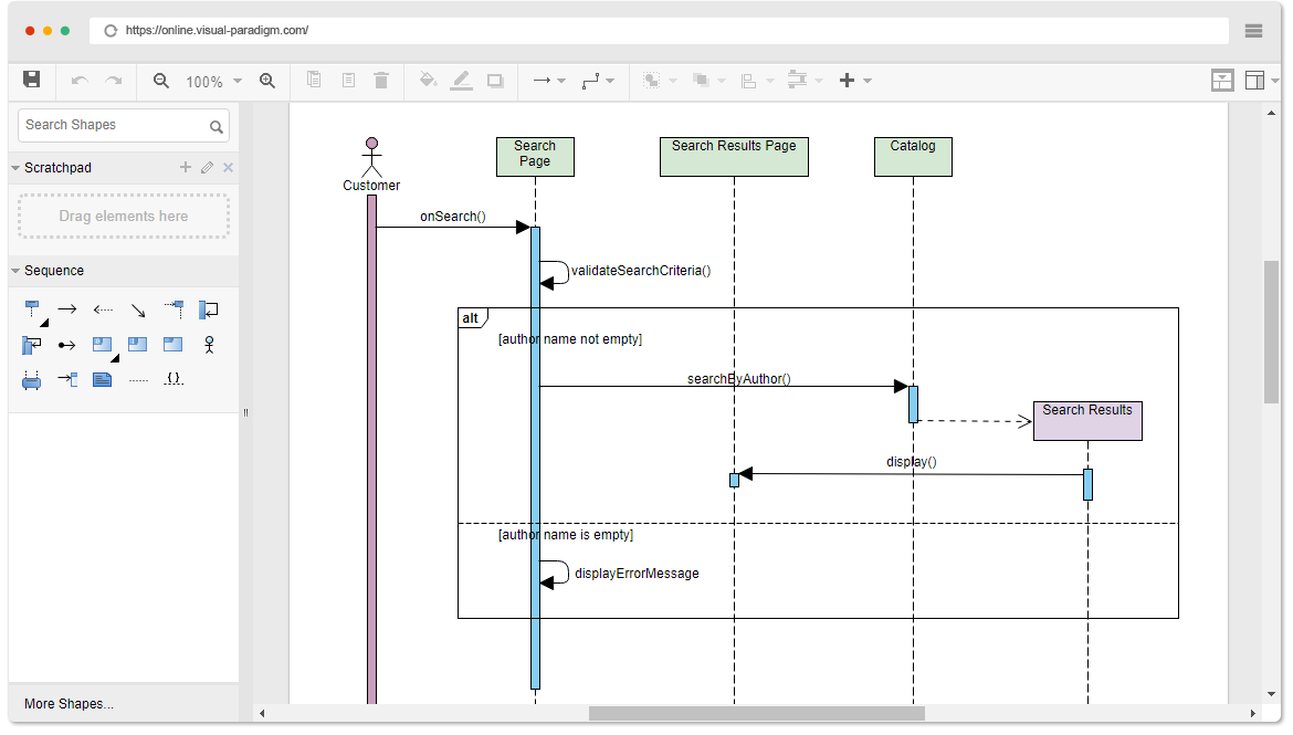 Online uml diagram tool sequence diagram example mvc stereotypes ccuart Gallery