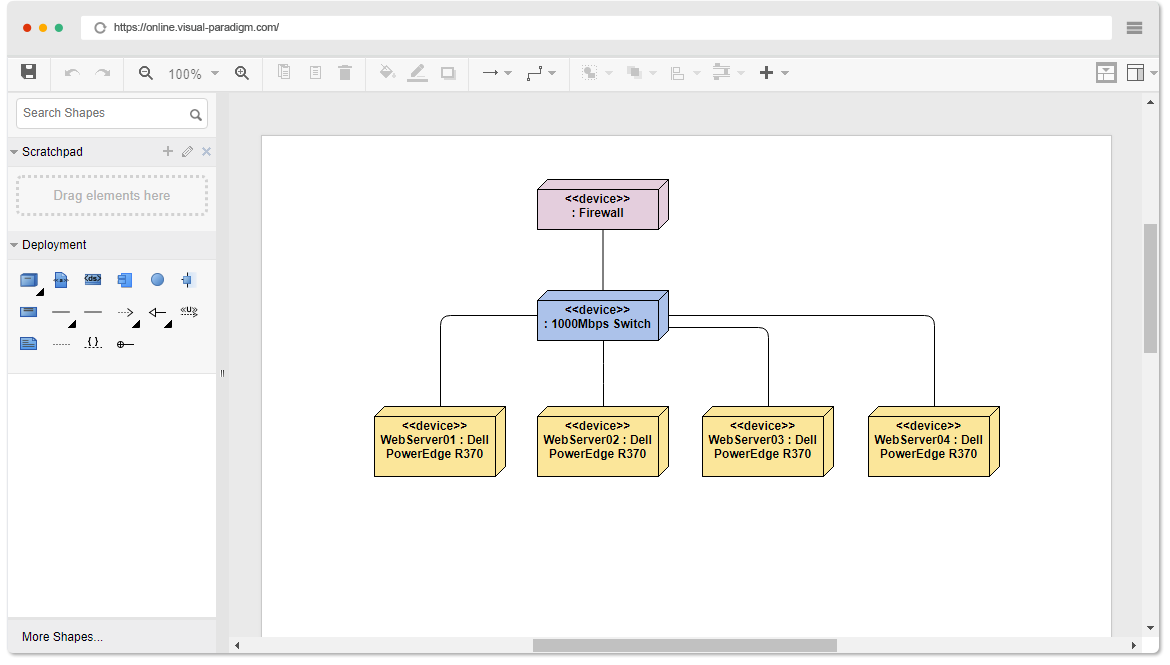 Online uml diagram tool deployment diagram ccuart Image collections