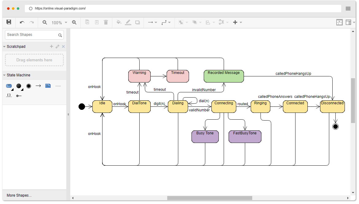 Online uml diagram tool state machine diagram ccuart