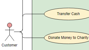 Use Case Diagram example: ATM