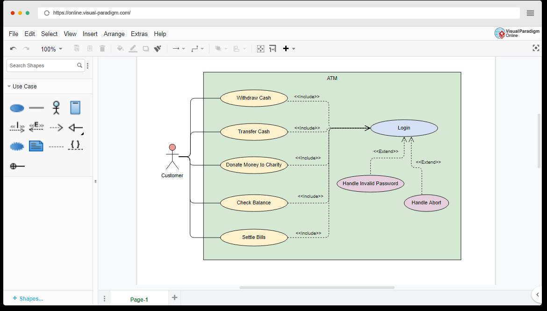 Online Use Case Diagram Tool
