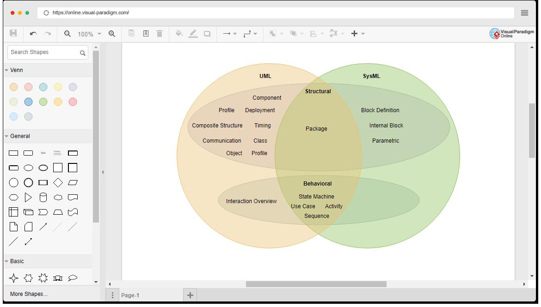 Online Venn Diagram Tool