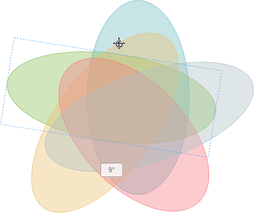 Freely rotatable and moveable Venn Diagram shapes