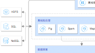 Tencent Cloud Architektur Diagramm