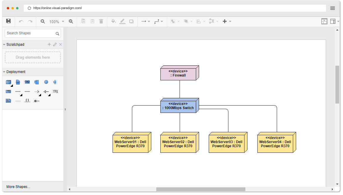 Online diagram software chart solution deployment diagram deployment diagram component diagram ccuart Choice Image