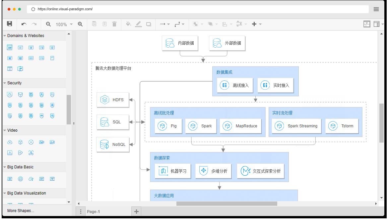 Online Diagram Software  U0026 Chart Solution