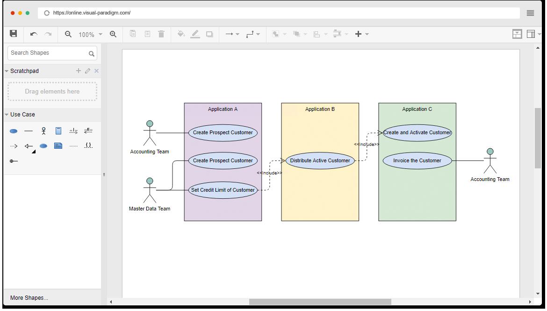 Online Diagram Software Chart Solution