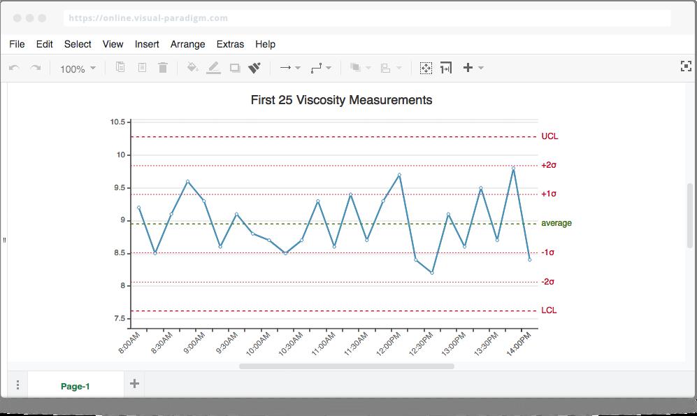 Visual Paradigm Online - Suite of Powerful Tools