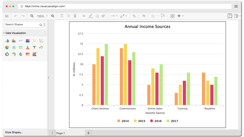 Annual Income Sources