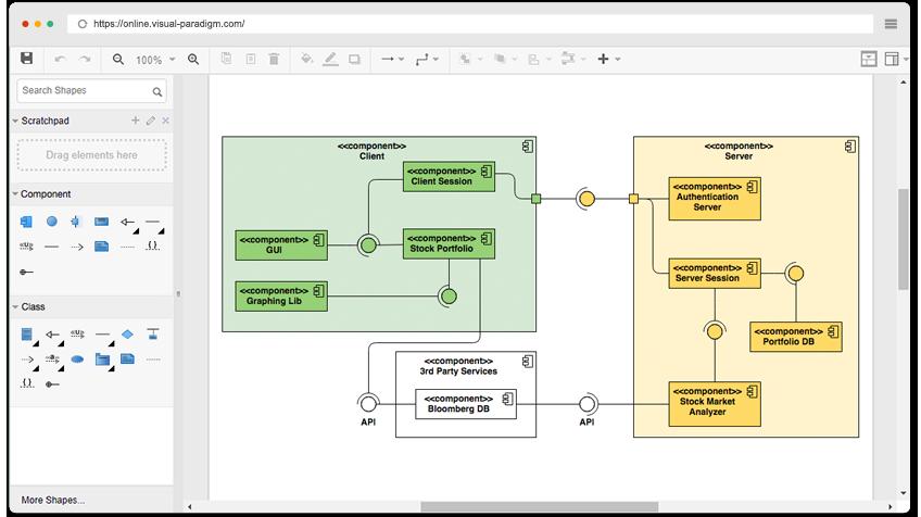 Free Component Diagram Tool