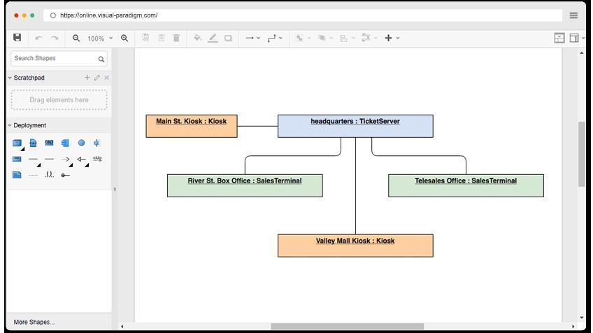 Free Deployment Diagram Tool