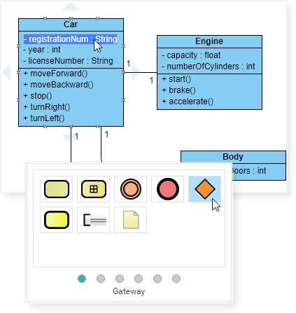 Free sequence diagram tool key features and benefits ccuart Image collections