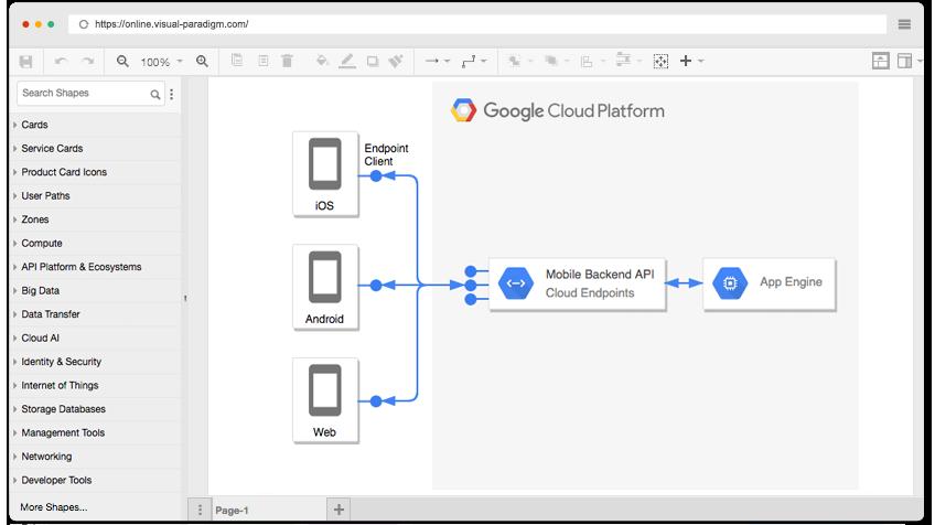 Free Google Cloud Diagram Tool