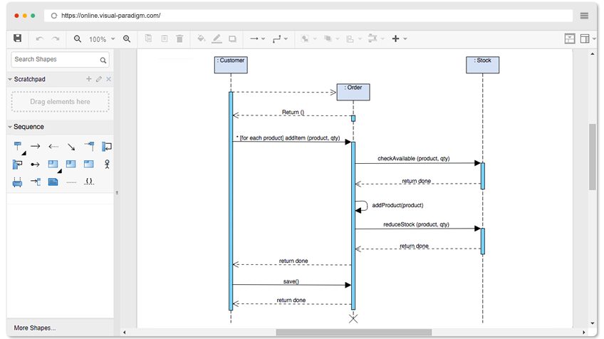 Free Sequence Diagram Tool