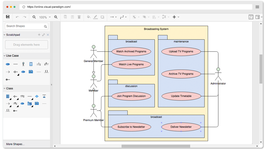 Use Case Diagram Example: Broadcasting System