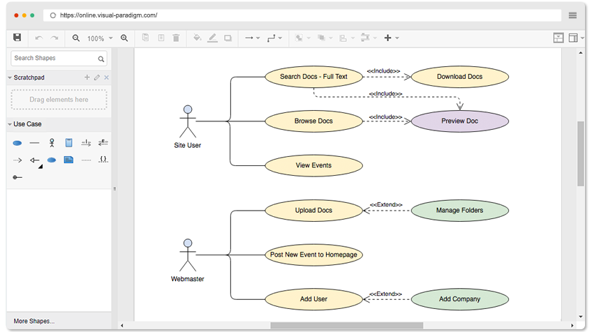 Use Case Diagram Example: Website