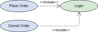Use Case Diagram Tutorial