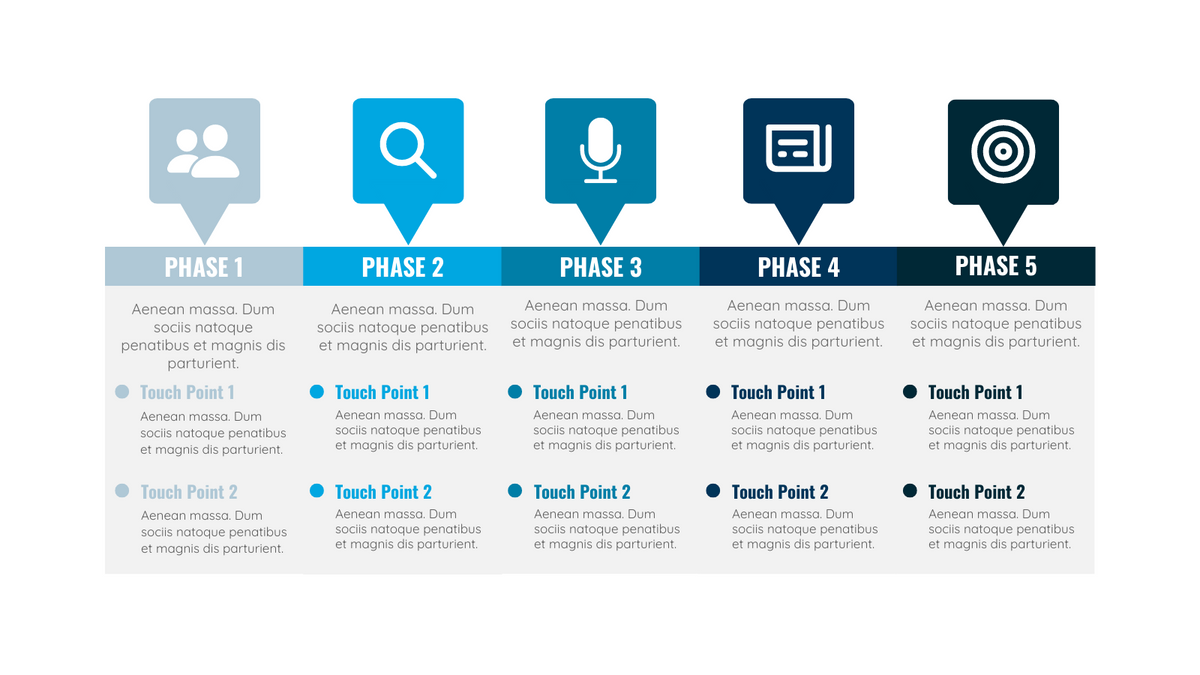 Customer Journey Map template: Improve Customer Experience with Customer Journey Map (Created by InfoART's Customer Journey Map maker)