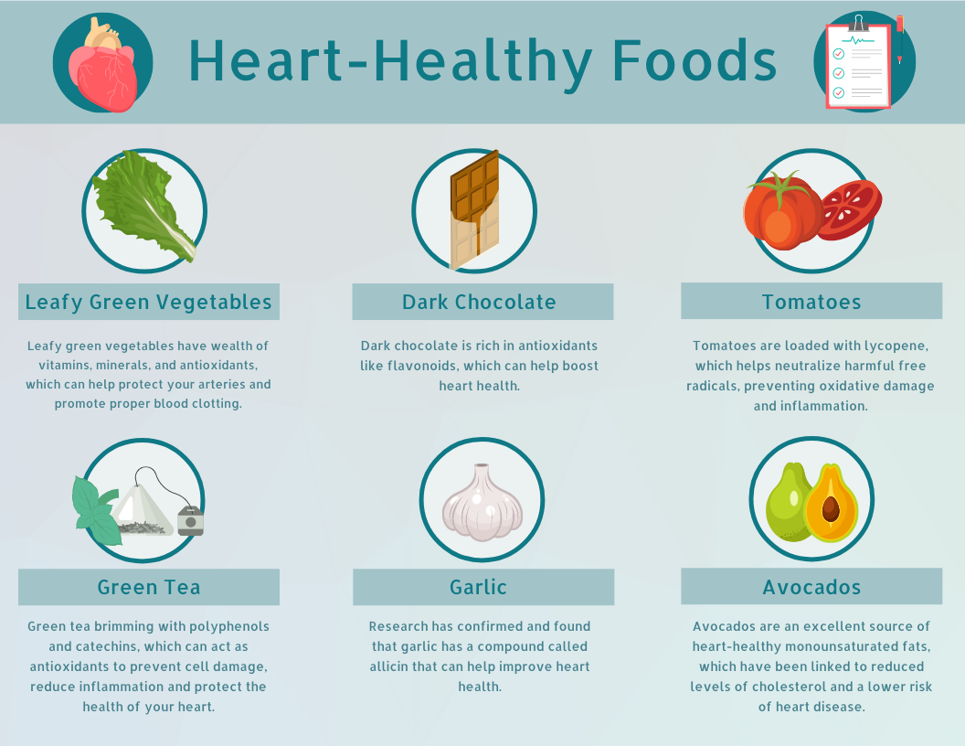 Infographic template: Heart-Healthy Foods Infographic (Created by InfoART's Infographic maker)