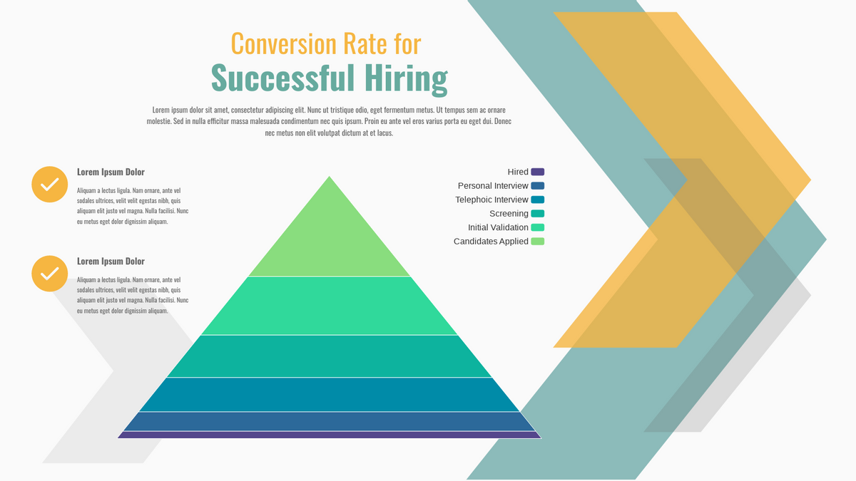 Pyramid Chart template: Conversion Rate for Successful Hiring (Created by Chart's Pyramid Chart maker)