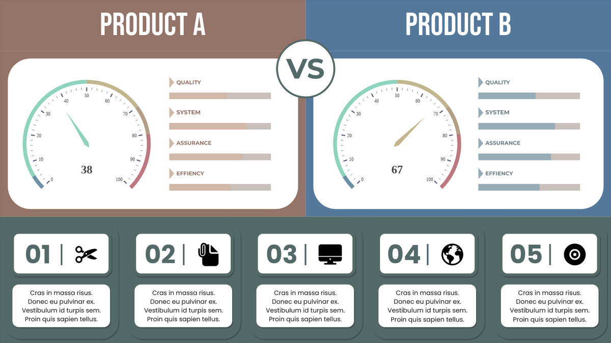 Gauge Chart template: Product Rating Gauge Chart (Created by Chart's Gauge Chart maker)