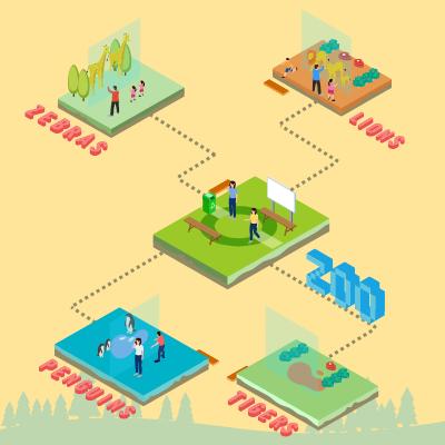 Isometric Diagram template: Safari Zoo (Created by InfoART's Isometric Diagram marker)