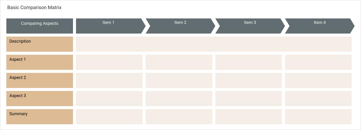 流程图 template: Basic Comparison Matrix (Created by Diagrams's 流程图 maker)