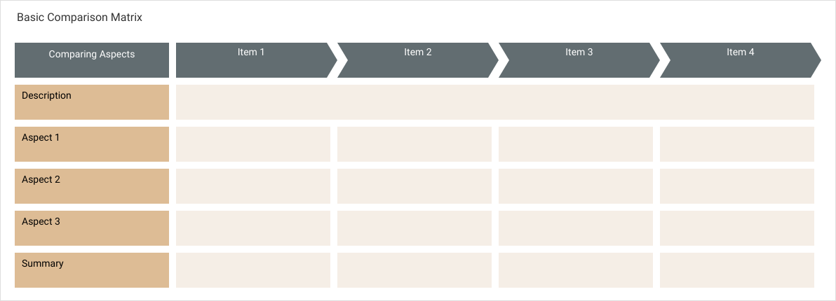 Process Map template: Basic Comparison Matrix (Created by Diagrams's Process Map maker)