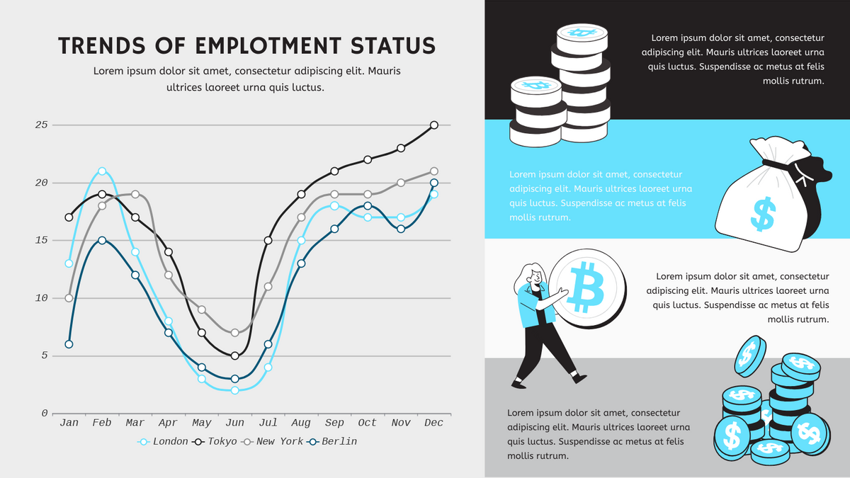 Curved Line Chart template: Trends Of Employment Status Curved Line Chart (Created by Chart's Curved Line Chart maker)