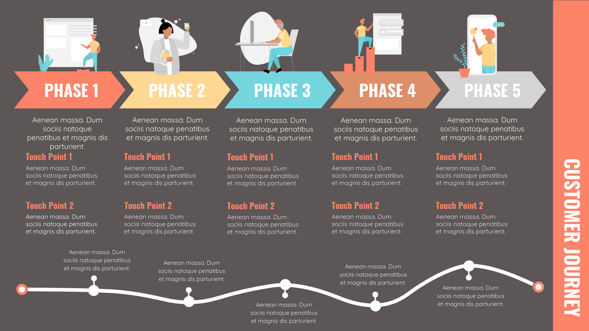 Customer Journey Map template: Customer Journey Mapping Tools (Created by InfoART's Customer Journey Map maker)