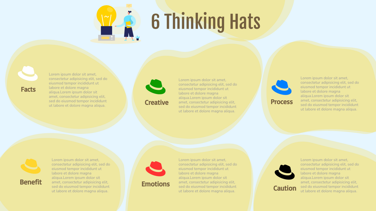 Six Thinking Hat template: Collaboration Technique: Six Thinking Hats (Created by InfoART's Six Thinking Hat maker)
