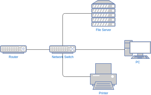 Network Switch Diagram Template (Network Diagram Example)