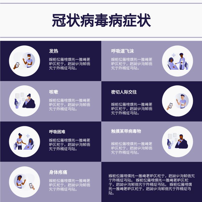 信息图表 template: COVID-19 症状信息图 (Created by InfoART's 信息图表 maker)