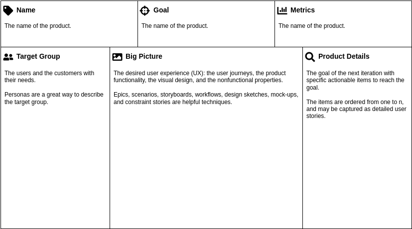 Product Canvas (Product Planning Example)