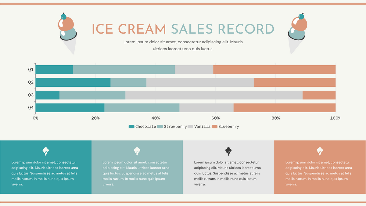 100% Stacked Bar Chart template: Ice-cream Sale Record 100% Stacked Bar Chart (Created by Chart's 100% Stacked Bar Chart maker)