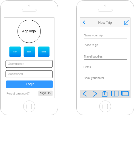 IOS Wireframe template: Trip Planning App (Created by Diagrams's IOS Wireframe maker)