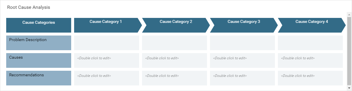 Root Cause Analysis template: Root Cause Analysis (Created by Diagrams's Root Cause Analysis maker)