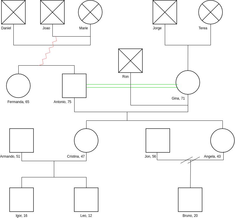 Genogram template: Common Genogram Sample (Created by Diagrams's Genogram maker)