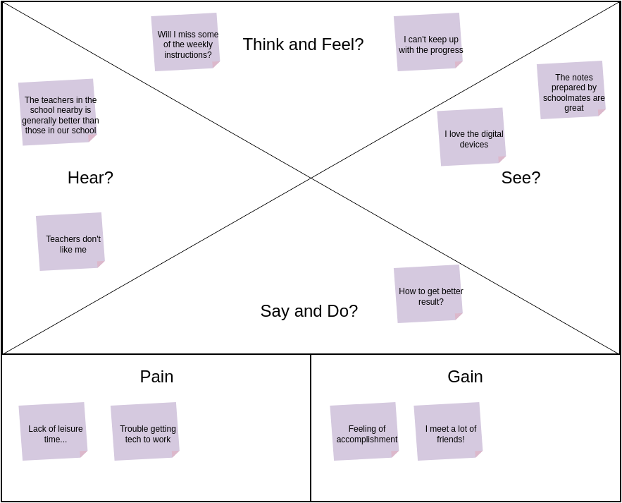 Empathy Map template: Empathy Map for Student (Created by Diagrams's Empathy Map maker)