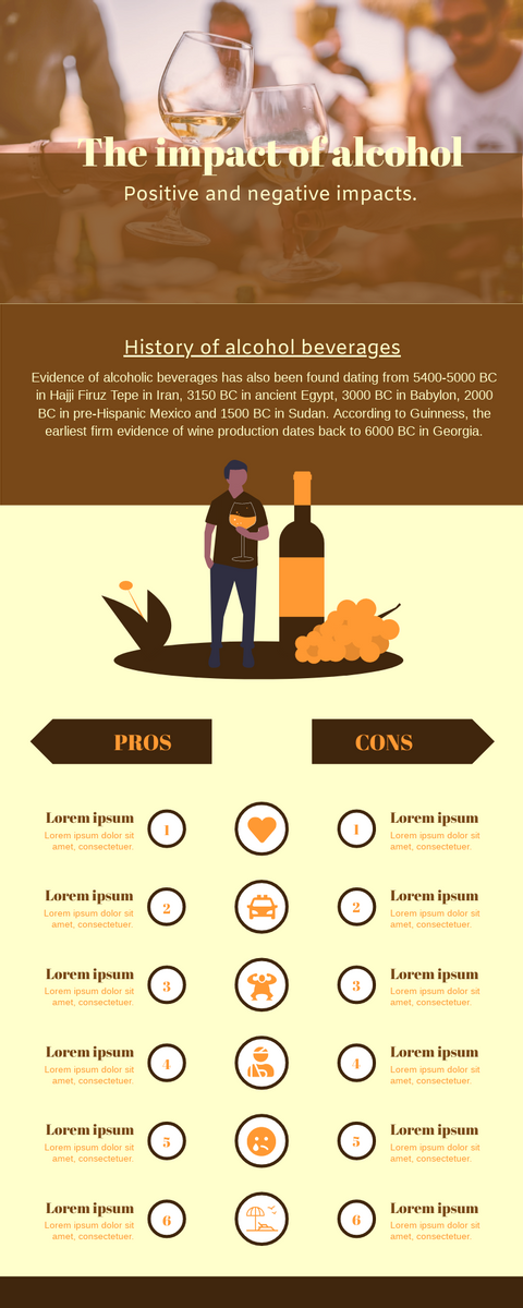 Infographic template: Wine Pros and Cons Infographic (Created by InfoART's Infographic maker)