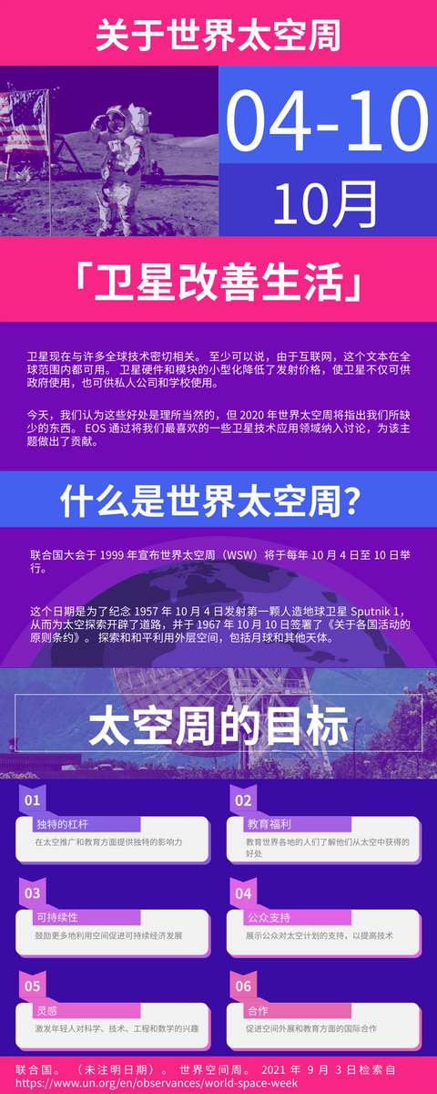 信息图表 template: 世界太空周信息图表 (Created by InfoART's 信息图表 maker)