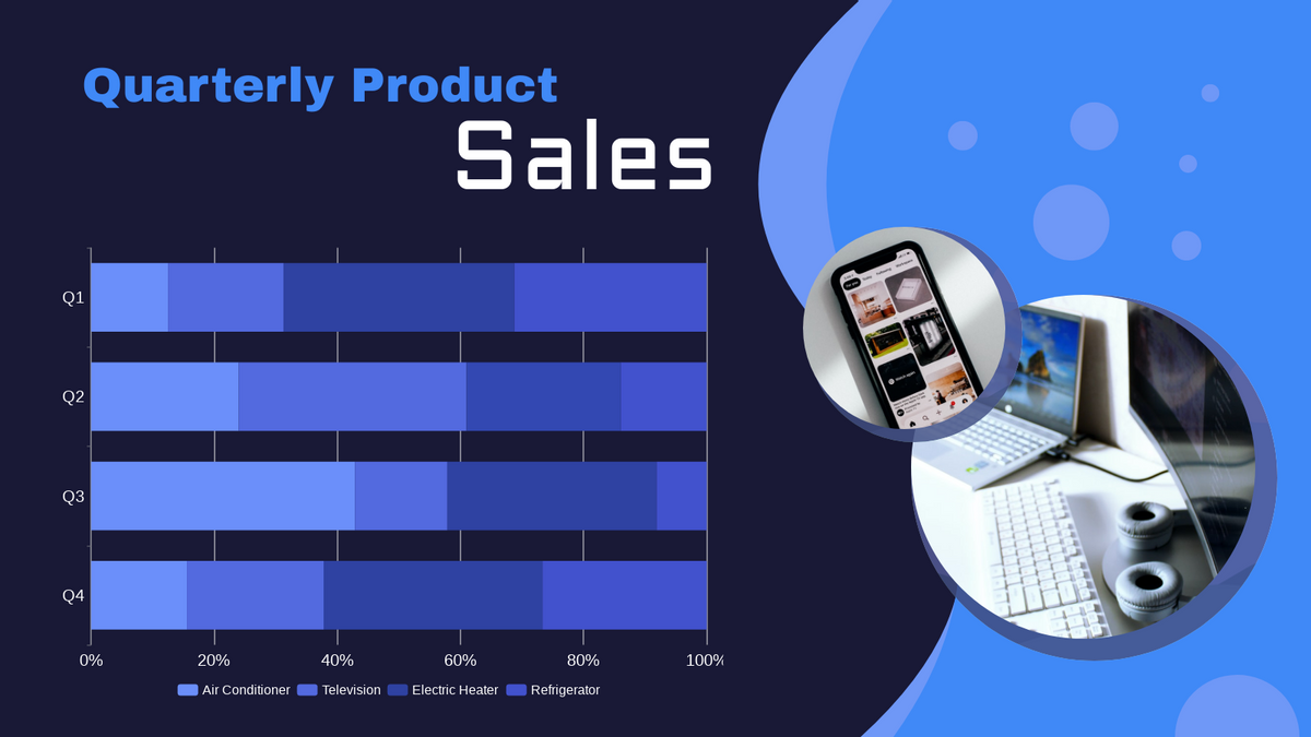 100% Stacked Bar Chart template: Electronic Sales 100% Stacked Bar Chart (Created by Chart's 100% Stacked Bar Chart maker)