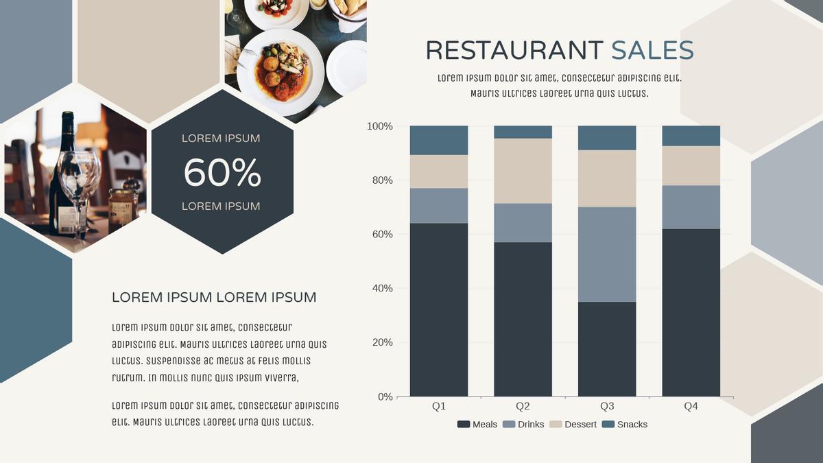 100% Stacked Column Chart template: Restaurant Sales 100% Stacked Column Chart (Created by Chart's 100% Stacked Column Chart maker)