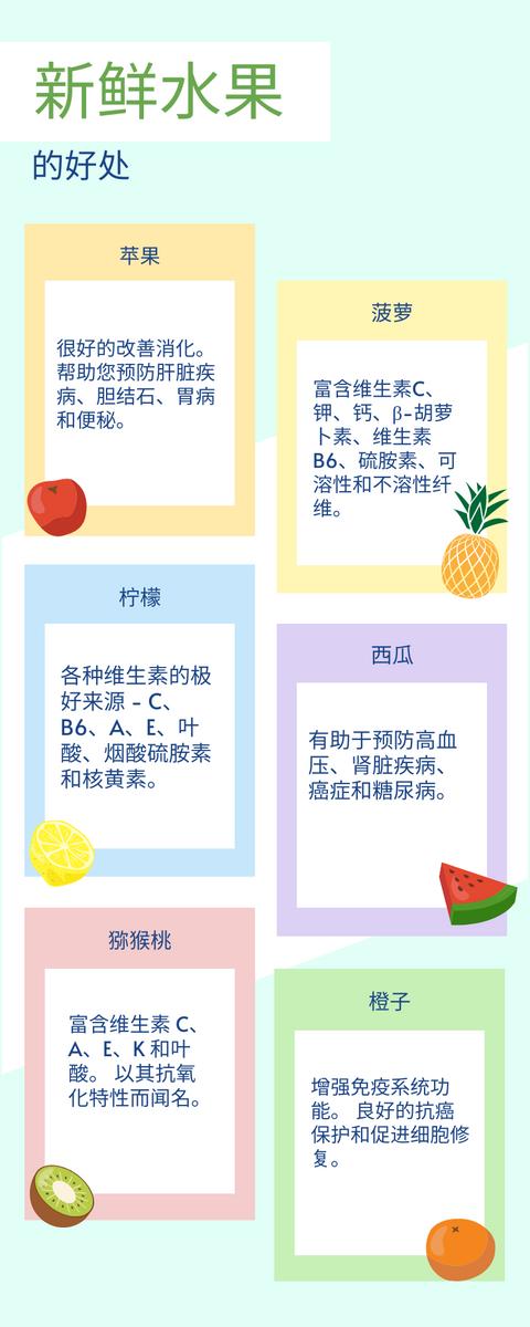 信息图表 template: 新鲜水果的好处信息图 (Created by InfoART's 信息图表 maker)