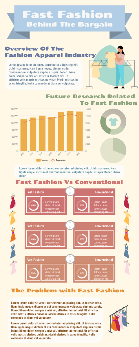 Infographic template: Fast Fashion Infographic (Created by InfoART's Infographic maker)