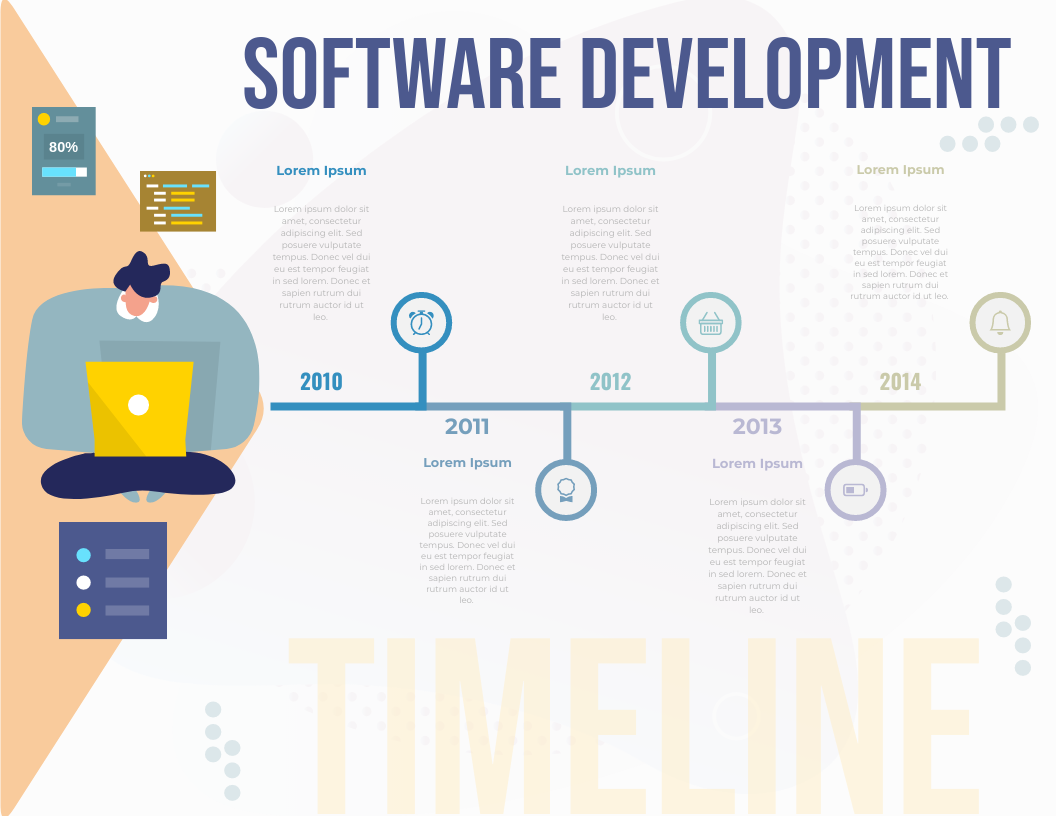 Infographic template: Infographic Of  Software Development Timeline  (Created by InfoART's Infographic maker)