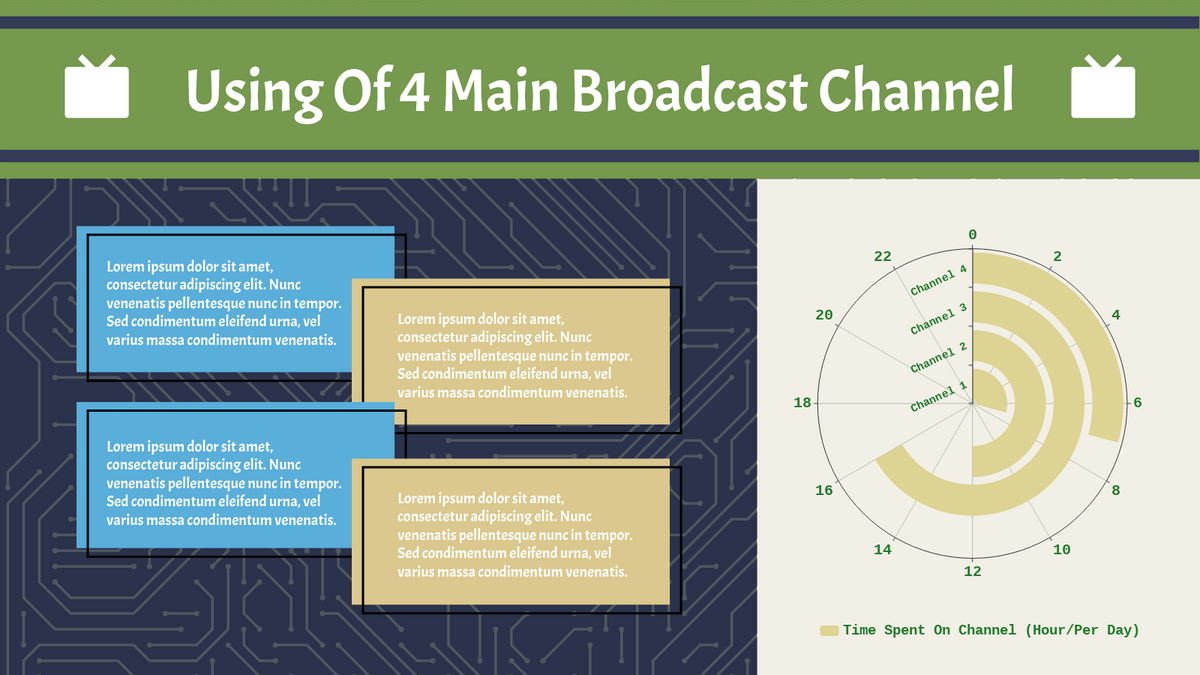 Radial Chart template: Using Of Broadcast Channel Radial Chart (Created by Chart's Radial Chart maker)