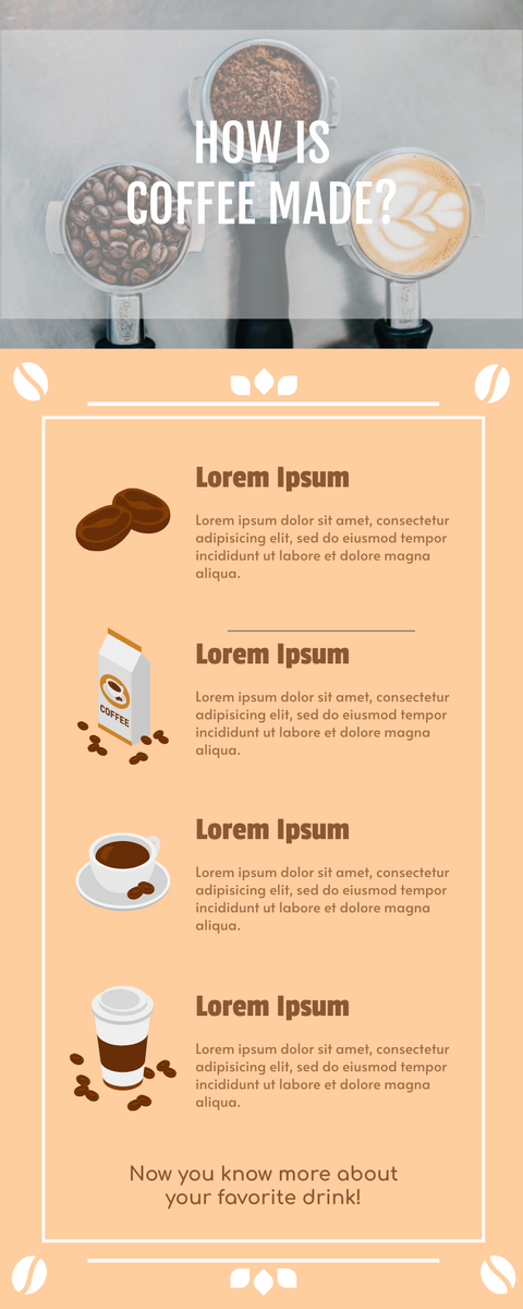 Infographic template: Infographic About How Coffee is Made (Created by InfoART's Infographic maker)