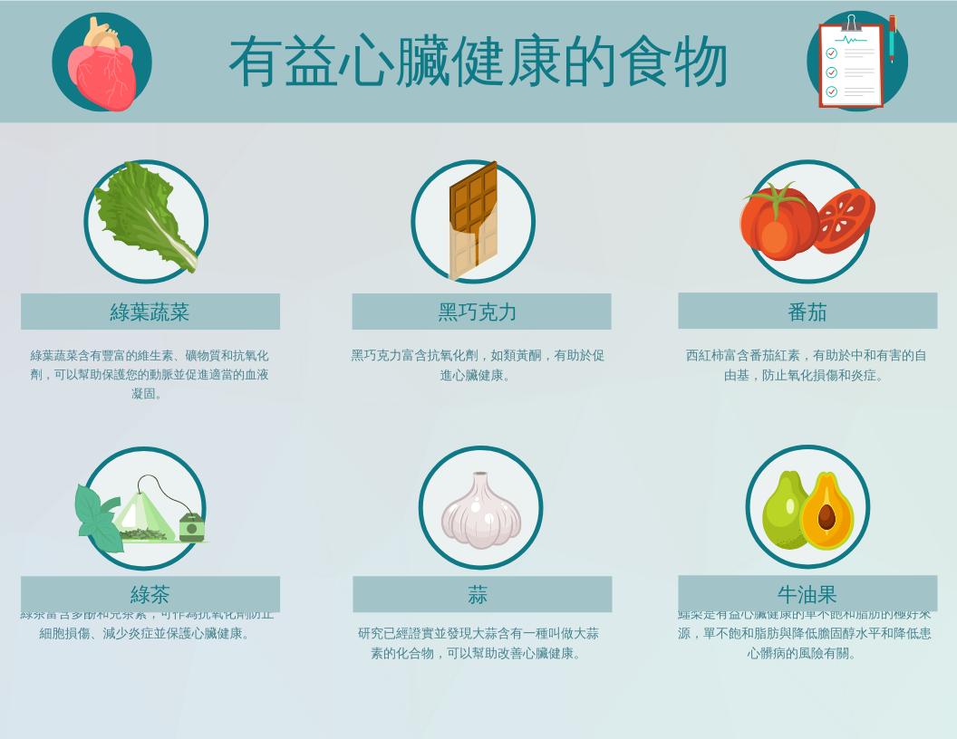 信息圖表 template: 心臟健康食品信息圖 (Created by InfoART's 信息圖表 maker)